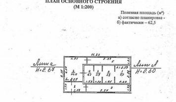 Дача, д. Троицкое, улица 1-я, д. 33А